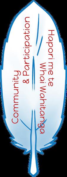 Community & Participation - Values - BMPS